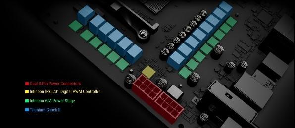 8 UNIFY เมนบอร์ดสาย DARK!! จาก MSI มาร่วมกับด้านมืดไปกับ MEG X570 UNIFY