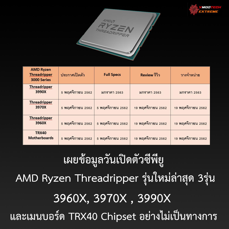 เผยข้อมูลวันเปิดตัวซีพียู AMD Ryzen Threadripper 3960X, 3970X , 3990X และเมนบอร์ด TRX40 Chipset อย่างไม่เป็นทางการ