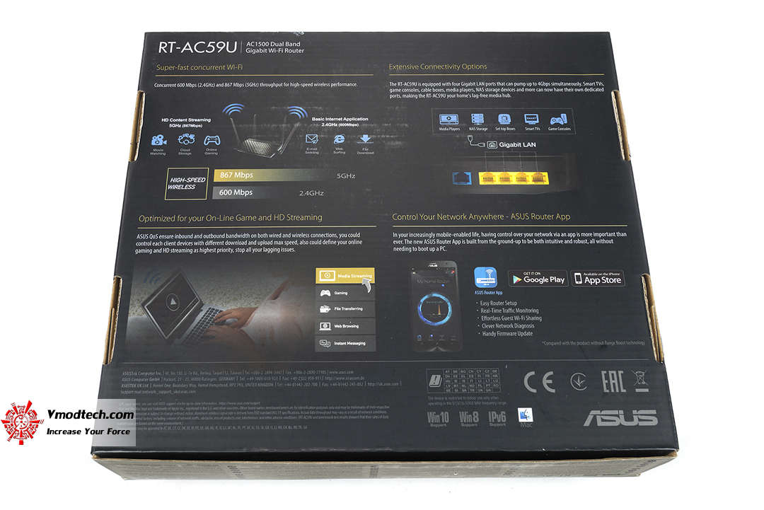 tpp 6333 ASUS RT AC 59U   AC1500 Dual Band WiFi Router Review