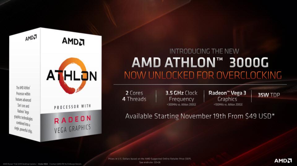 AMD เปิดตัวซีพียู AMD Athlon 3000G อย่างเป็นทางการกับสเปค 2C/4T 3.5Ghz การ์ดจอ Radeon Vega 3 กินไฟแค่ 35W TDP วางจำหน่ายราคา 49USD หรือประมาณ 1,5XXบาทไทยเท่านั้น