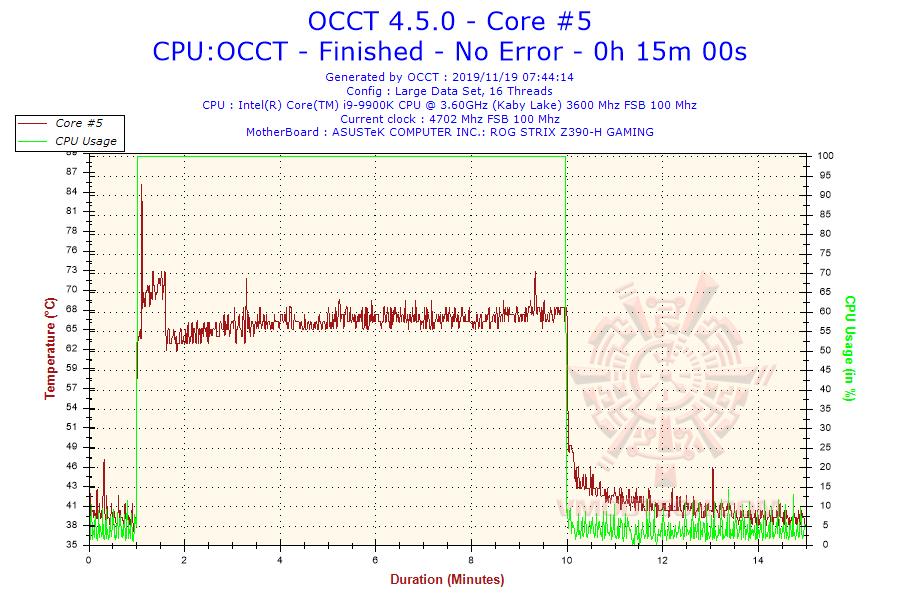 2019-11-19-07h44-temperature-core-5