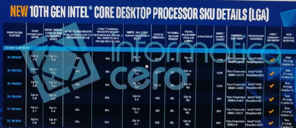 intel 10th gen core s comet lakes specifications 1000x432 ลือ!! Intel เลื่อนเปิดตัวซีพียูรุ่นใหม่ Intel 10th GEN ในรุ่นเดสก์ท็อปออกไปเพราะซีพียูมีอัตราการบริโภคไฟที่สูงเกิน 300W TDP