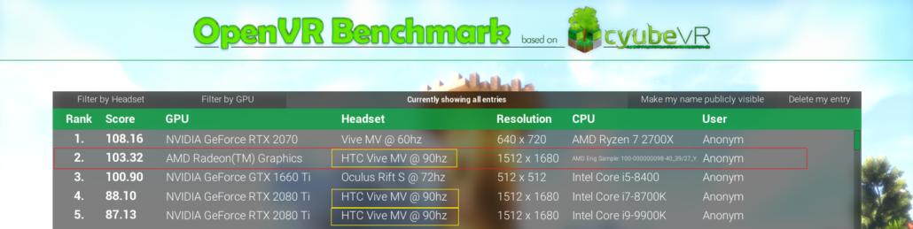 amd radeon rx navi high end graphics card vs nvidia geforce rtx 2080 ti 1030x259 ลือ!! AMD Radeon 5950 XT รุ่นใหญ่สถาปัตย์ NAVI อาจจะแรงกว่าการ์ดจอรุ่นท็อปของฝั่ง Nvidia เลยทีเดียว