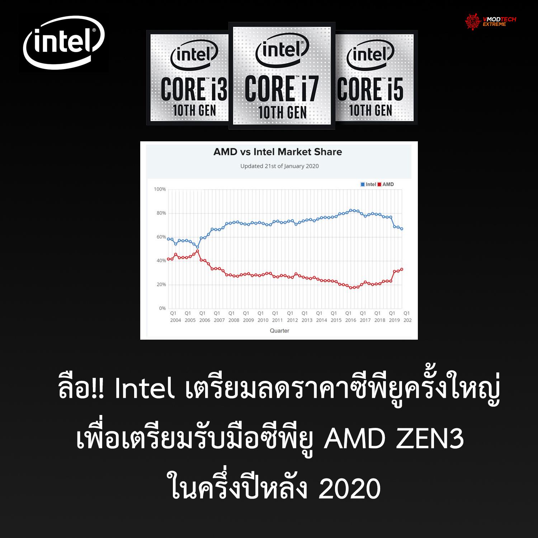 ลือ!! Intel เตรียมลดราคาซีพียูครั้งใหญ่เตรียมรับมือ AMD ZEN3 ในครึ่งปีหลัง 2020