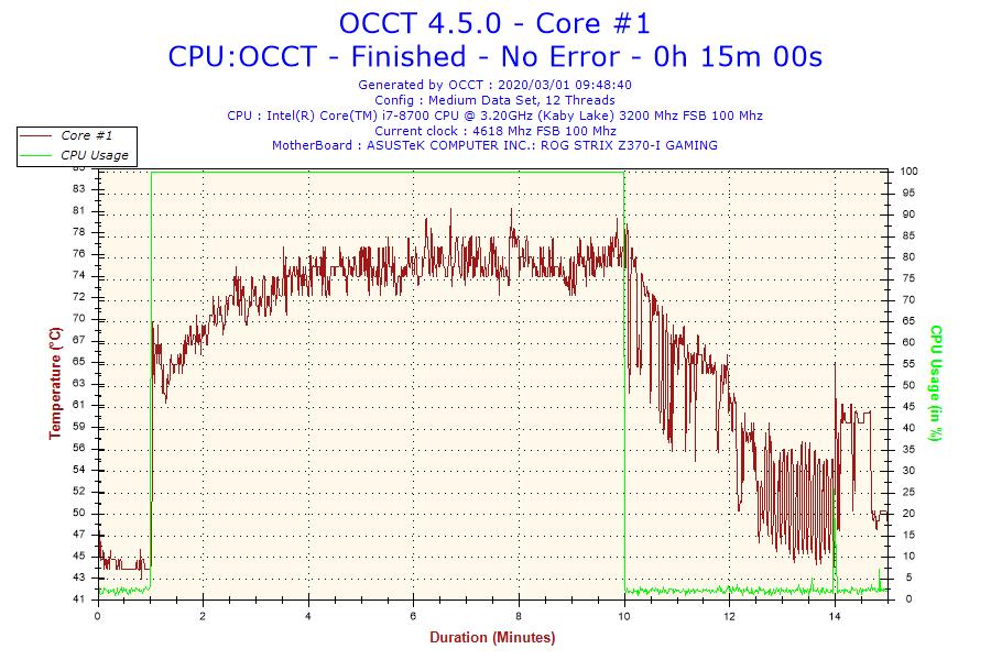 2020-03-01-09h48-temperature-core-1