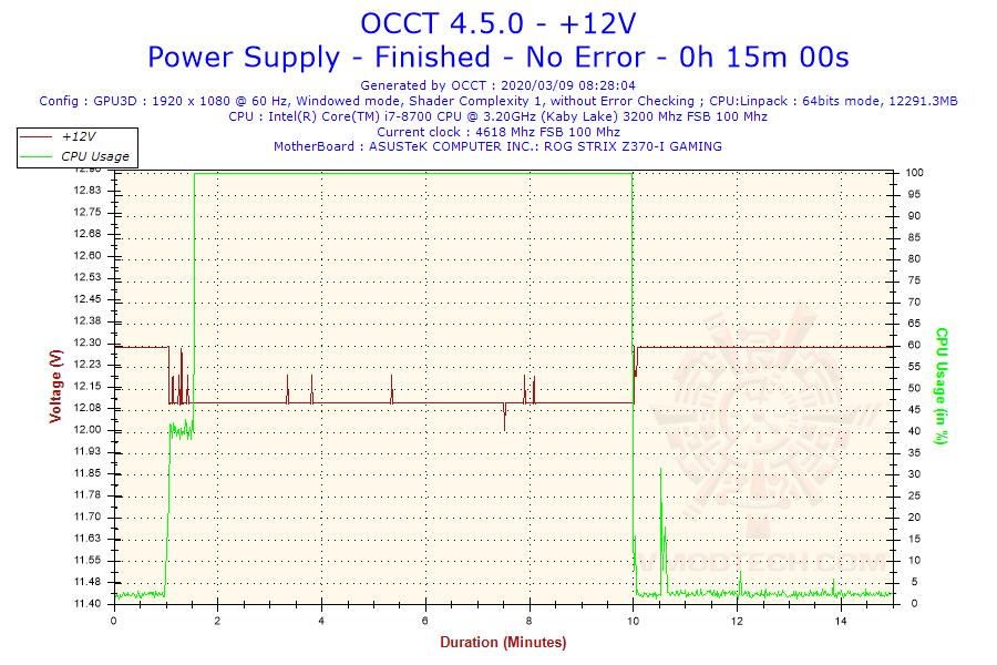 2020-03-09-08h28-voltage-12v