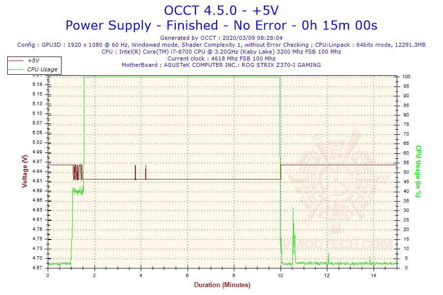 2020-03-09-08h28-voltage-5v