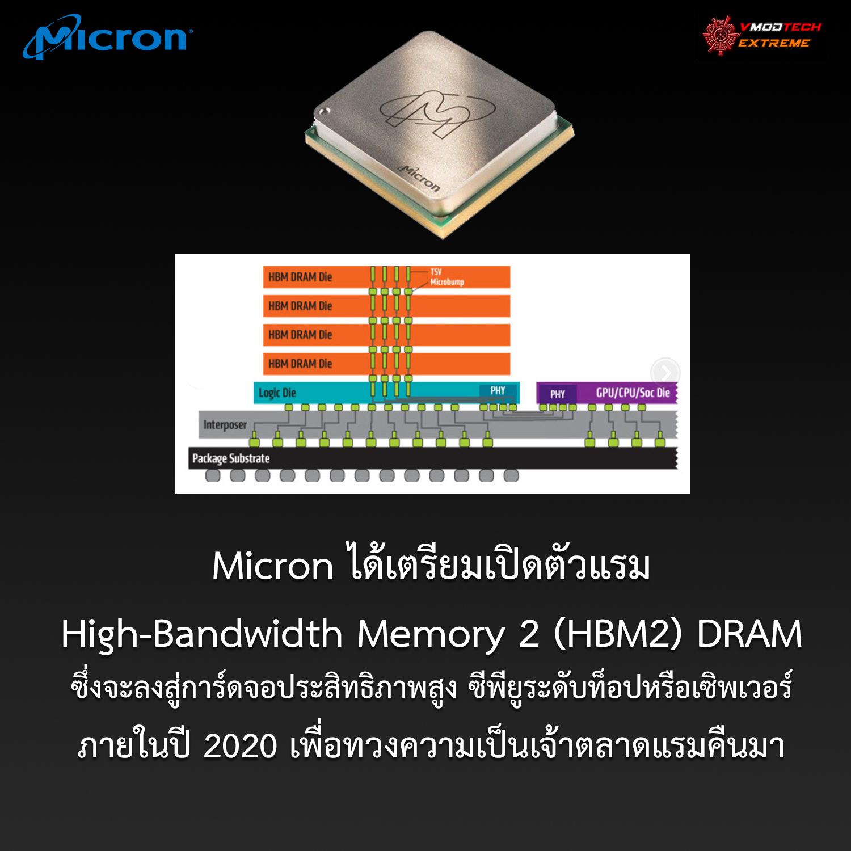 Micron เตรียมเปิดตัวแรม HBM2 Memory ภายในปีนี้