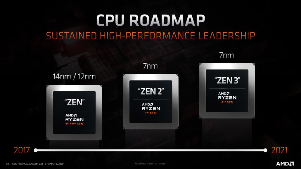 amd ryzen 4000 zen 3 cpus 1030x579 ลือ!! ซีพียู AMD Ryzen 4000 และ EPYC Milan ในสถาปัตย์ ZEN3 ประสิทธิภาพ IPC ดีขึ้นกว่าเดิม 15% และมีแคช L3 Cache ที่ใหญ่ขึ้นต่อ CCX กันเลยทีเดียว