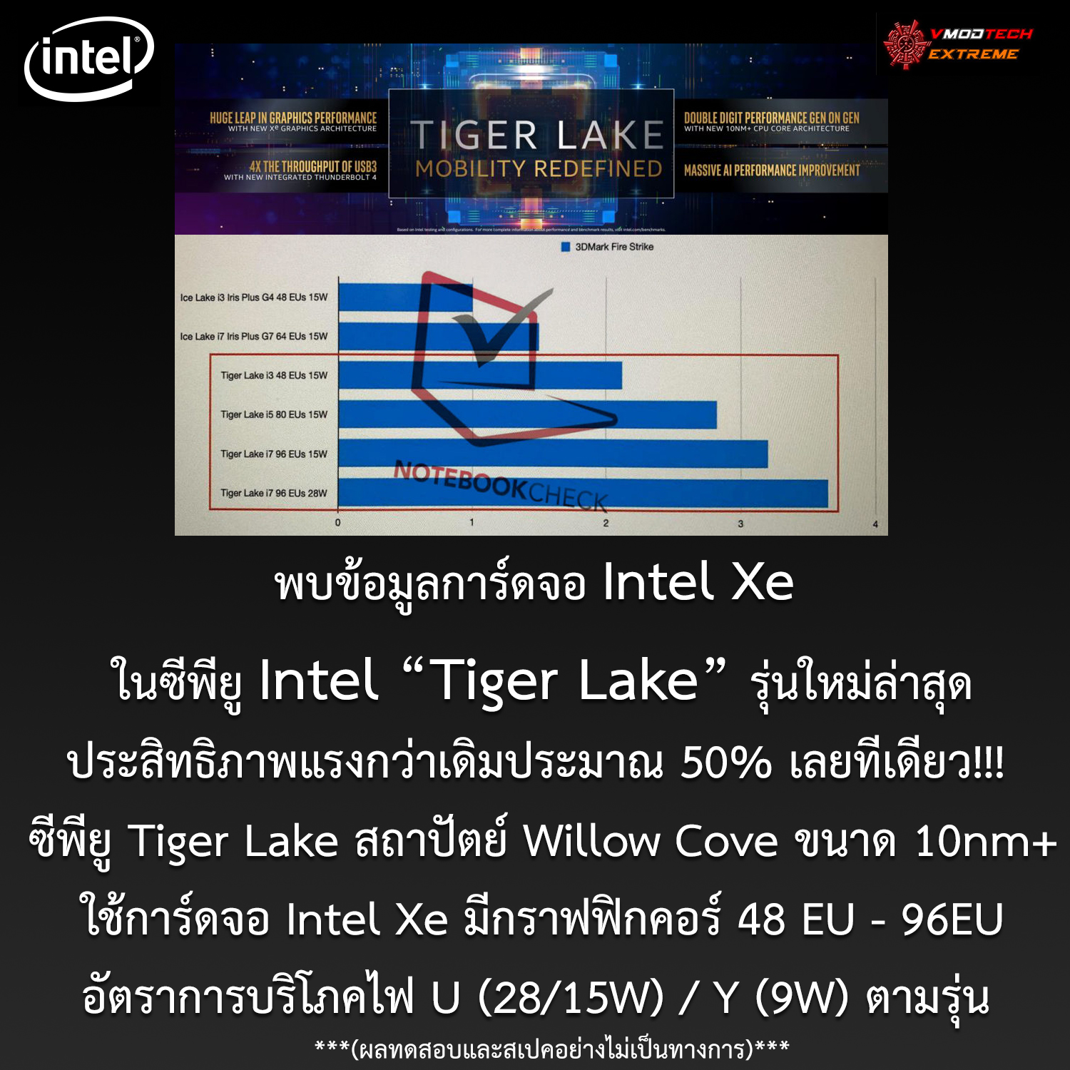 intel-tiger-lake-intel-xe-is-fast