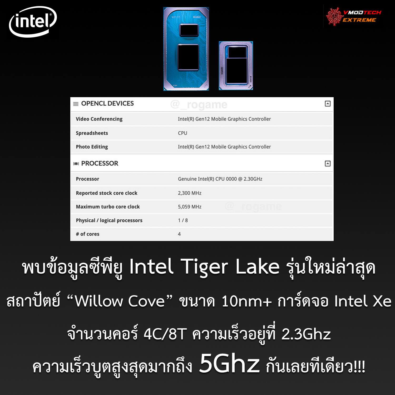 พบข้อมูลซีพียู Intel Tiger Lake รุ่นใหม่ล่าสุดกับความเร็วบูตสูงสุดถึง 5Ghz กันเลยทีเดียว!!!