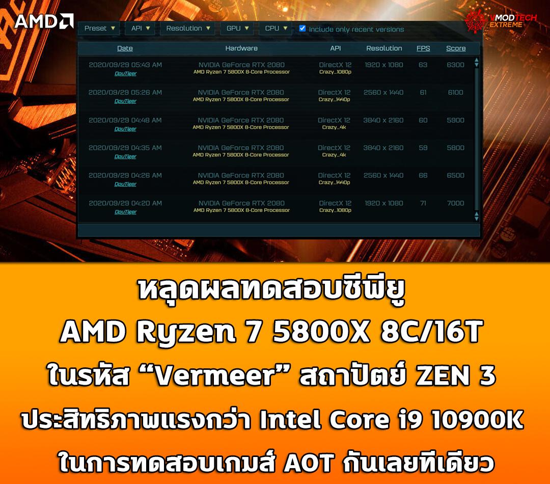 """หลุดผลทดสอบซีพียู AMD Ryzen 7 5800X ในรหัส """"Vermeer"""" สถาปัตย์ ZEN 3 แรงกว่า Intel Core i9 10900K กันเลยทีเดียว"""