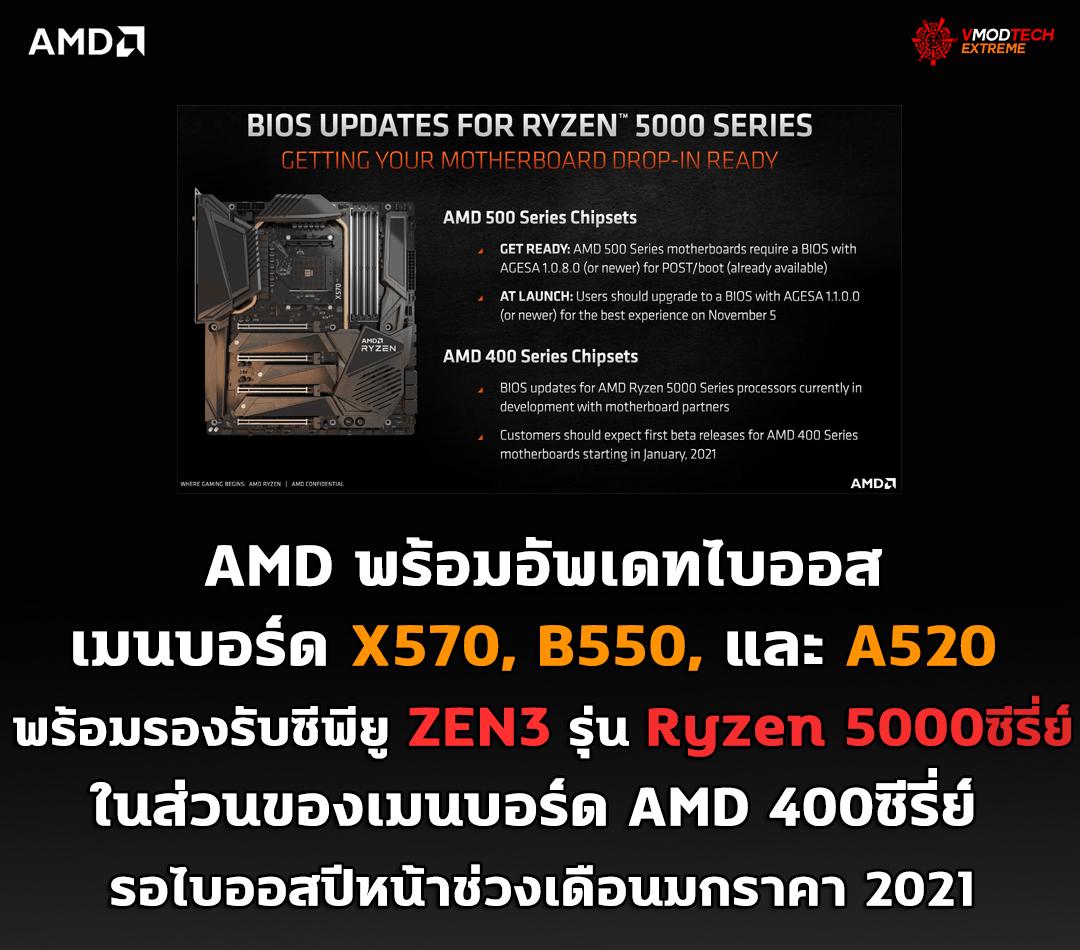amd bios zen3 AMD พร้อมอัพเดทไบออสเมนบอร์ด X570, B550, และ A520 ให้รองรับซีพียู Ryzen 5000ซีรี่ย์ที่กำลังจะเปิดตัวเร็วๆนี้