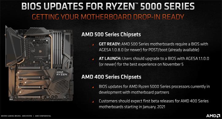 untitled 1 AMD พร้อมอัพเดทไบออสเมนบอร์ด X570, B550, และ A520 ให้รองรับซีพียู Ryzen 5000ซีรี่ย์ที่กำลังจะเปิดตัวเร็วๆนี้