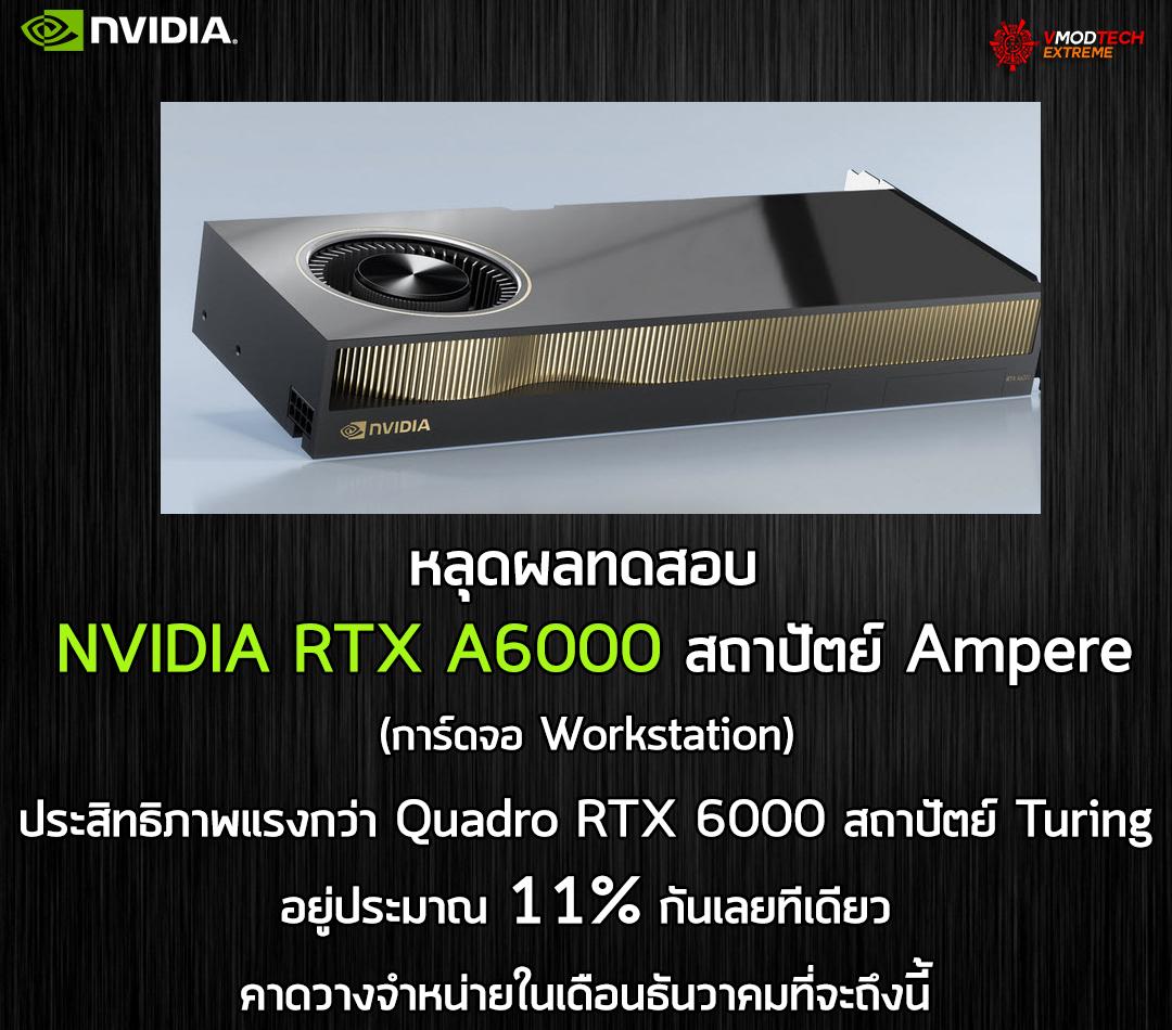 หลุดผลทดสอบ NVIDIA RTX A6000 สถาปัตย์ Ampere ประสิทธิภาพแรงกว่า Quadro RTX 6000 สถาปัตย์ Turing อยู่ประมาณ 11% กันเลยทีเดียว