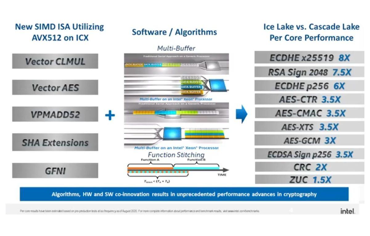 intel ice lake sp 004 videocardz 1200x764 Intel เปิดตัวซีพียู Intel Xeon Scalable Ice Lake SP ซีรี่ย์ในรุ่นที่3 ใหม่ล่าสุดมีจำนวนคอร์มากถึง 32คอร์