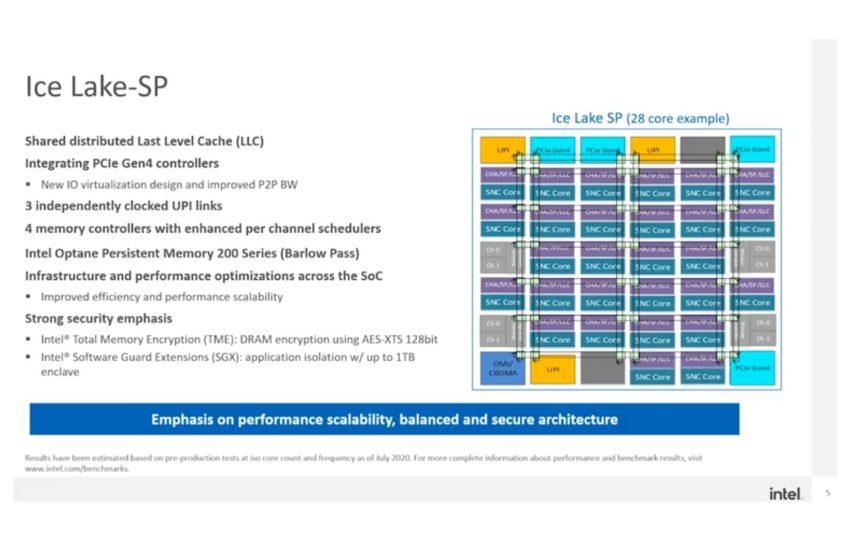 intel ice lake sp 005 videocardz 850x541 Intel เปิดตัวซีพียู Intel Xeon Scalable Ice Lake SP ซีรี่ย์ในรุ่นที่3 ใหม่ล่าสุดมีจำนวนคอร์มากถึง 32คอร์