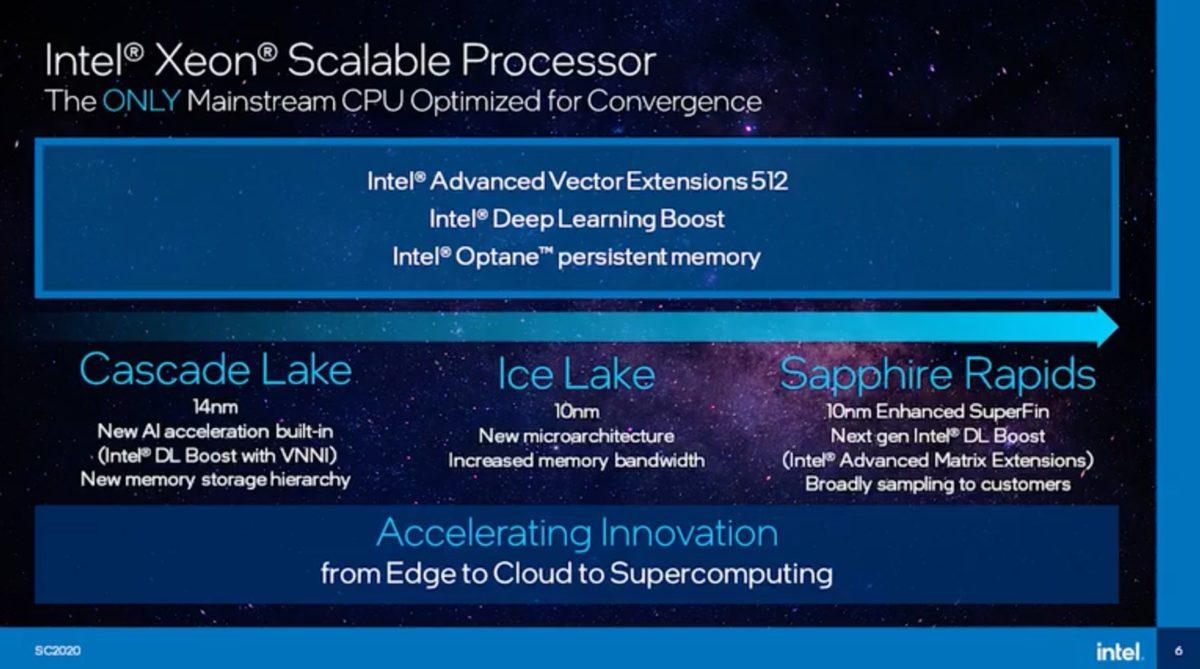Intel เปิดตัวซีพียู Intel Xeon Scalable Ice Lake SP ซีรี่ย์ในรุ่นที่3 ใหม่ล่าสุดมีจำนวนคอร์มากถึง 32คอร์