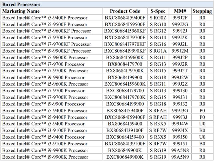 intel 9th gen desktop coffee lake cpus discontinued eol 4 740x557 Intel ประกาศยุติการผลิตซีพียู Intel 9th Gen ในรุ่นที่9 รวมไปถึงซีพียูรุ่นท็อปอย่าง Core i9 9900K ลือ!! คาดอาจเตรียมการเพื่อผลิตซีพียูรุ่นใหม่ Intel 11th Gen รุ่นที่ 11 ไว้รอปีหน้า