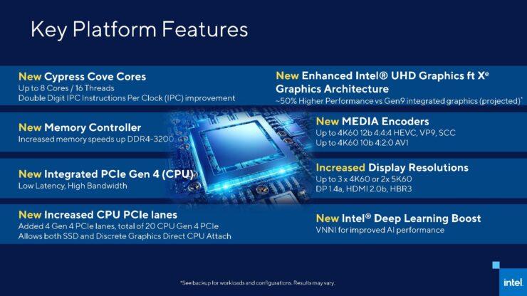 intel rocket lake s architecture information final 102820 page 003 740x416 Intel ประกาศยุติการผลิตซีพียู Intel 9th Gen ในรุ่นที่9 รวมไปถึงซีพียูรุ่นท็อปอย่าง Core i9 9900K ลือ!! คาดอาจเตรียมการเพื่อผลิตซีพียูรุ่นใหม่ Intel 11th Gen รุ่นที่ 11 ไว้รอปีหน้า