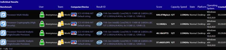 intel core i5 11400 6 core rocket lake desktop cpu  2 740x166 หลุดผลทดสอบซีพียู Intel Core i9 11900K รหัส Rocket Lake ประสิทธิภาพแรงกว่า Core i9 10900K ในการทดสอบ AOT Benchmark