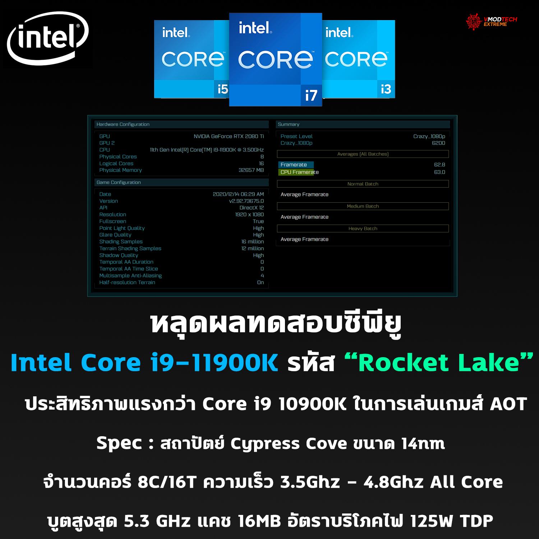 intel core i9 11900k rocket lake benchmark1 หลุดผลทดสอบซีพียู Intel Core i9 11900K รหัส Rocket Lake ประสิทธิภาพแรงกว่า Core i9 10900K ในการทดสอบ AOT Benchmark