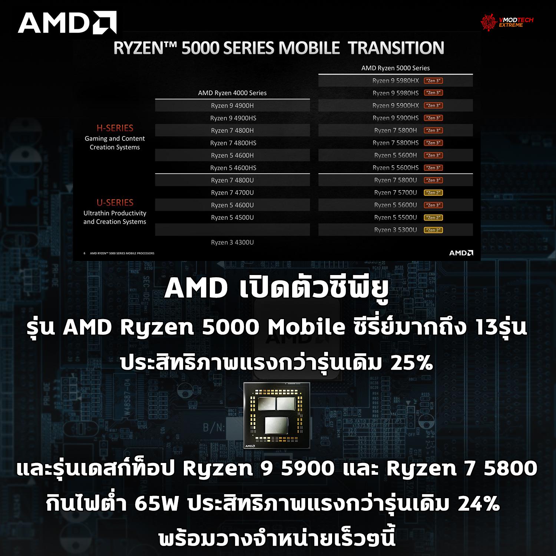AMD เปิดตัวซีพียูรุ่นใหม่ในงาน CES 2021 ในรุ่น AMD Ryzen 5000 Mobile ซีรี่ย์และรุ่นเดสก์ท็อป AMD Ryzen 9 5900 และ Ryzen 7 5800 รุ่นใหม่ล่าสุดพร้อมวางจำหน่ายเร็วๆนี้