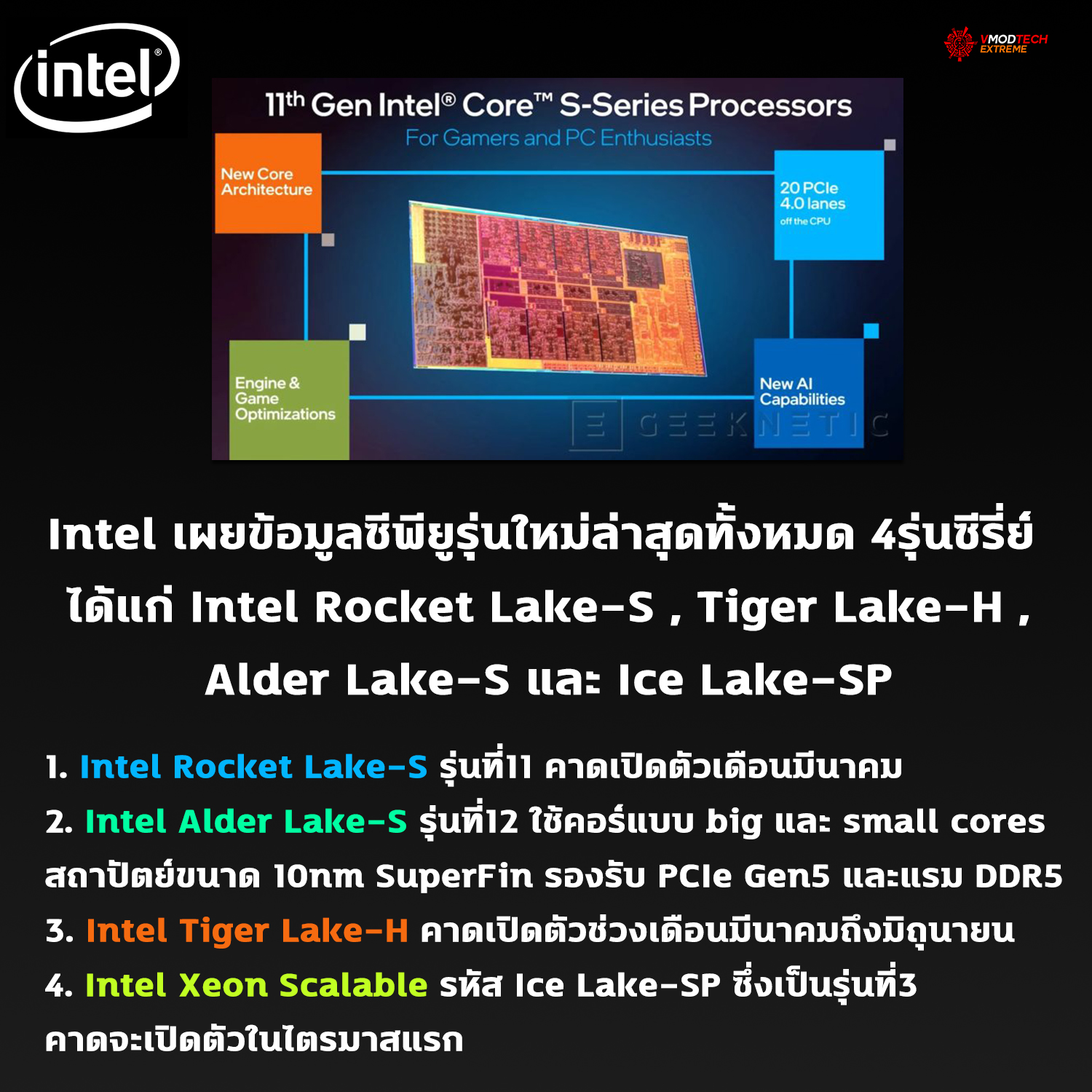 intel-intel-rocket-lake-s-tiger-lake-h-alder-lake-s-ice-lake-sp-ces-2021