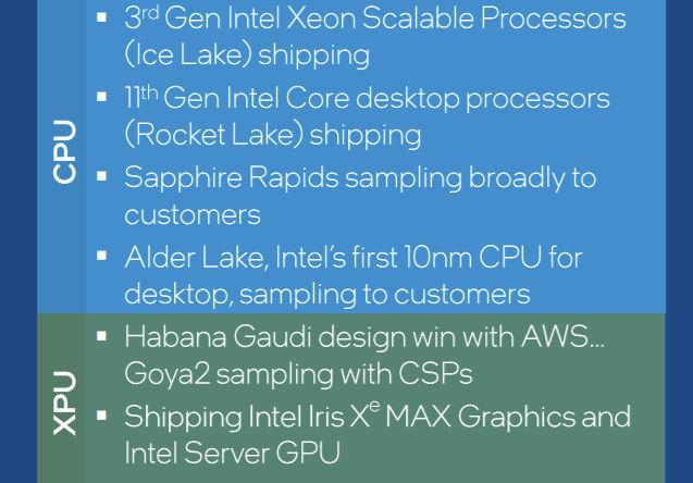 intel q4 earnings alder lake sampling 3 ผู้บริหารอินเทลยืนยันซีพียู Intel Alder Lake ขนาด 10nm จะมีความพร้อมในการผลิตทั้งรุ่นเดสก์ท็อปและแล็ปท็อปช่วงครึ่งปีหลัง 2021