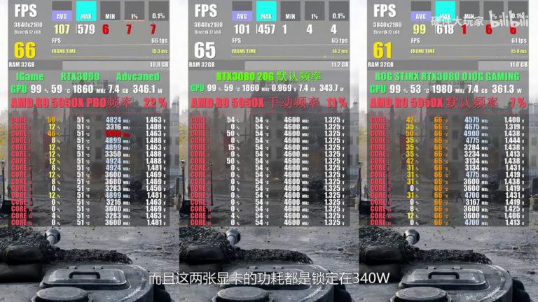 geforce rtx 3080 20gb game benchmark 2 768x432 หลุดผลทดสอบการ์ดจอ NVIDIA GeForce RTX 3080 (Ti) 20GB รุ่นใหม่ล่าสุดแรงไล่จี้ RTX 3090 กันเลยทีเดียว
