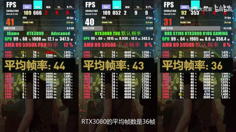 geforce rtx 3080 20gb game benchmark 4 768x432 หลุดผลทดสอบการ์ดจอ NVIDIA GeForce RTX 3080 (Ti) 20GB รุ่นใหม่ล่าสุดแรงไล่จี้ RTX 3090 กันเลยทีเดียว