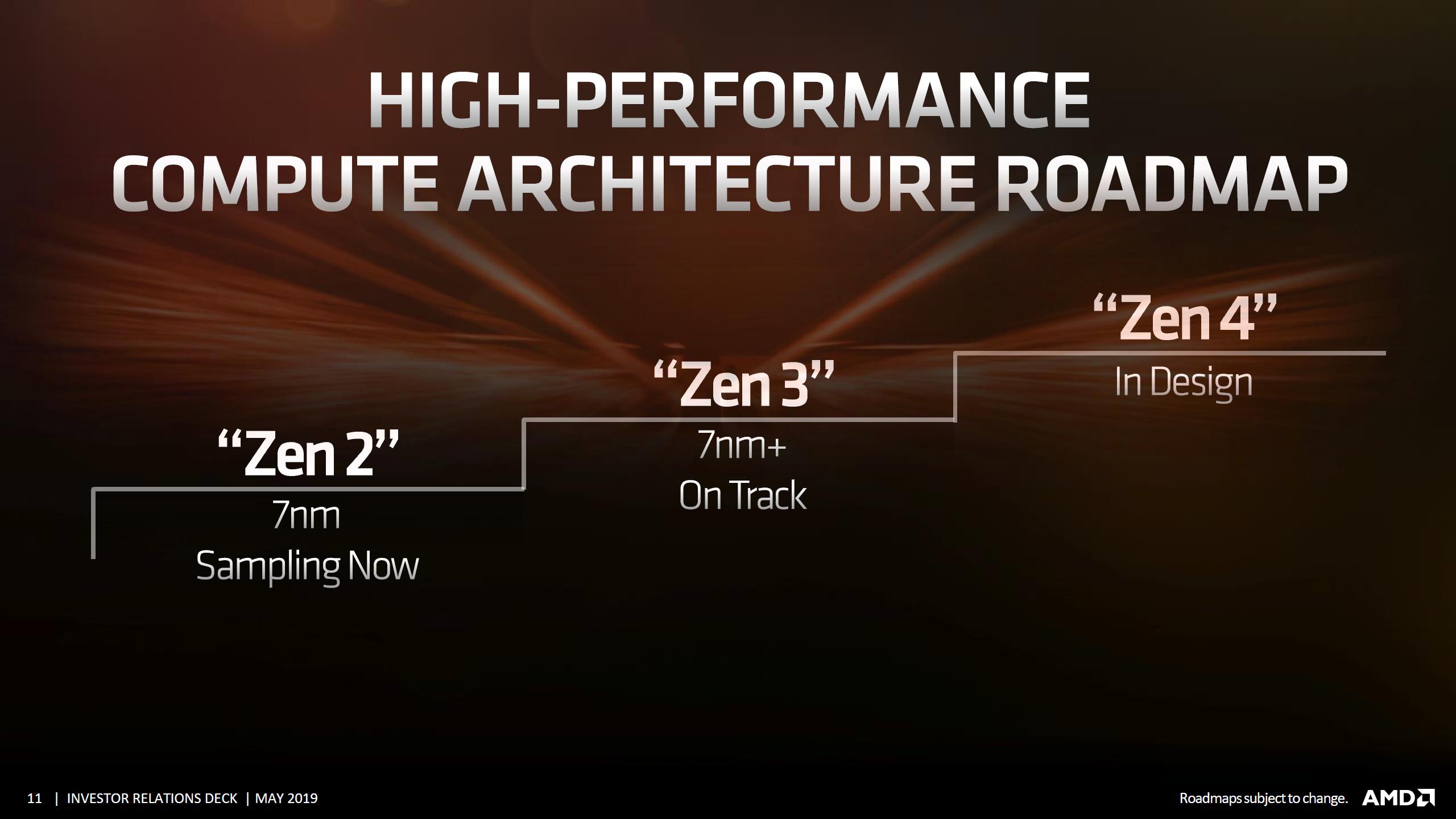 amd cpu gpu roadmap investor presentation 2 ลือ!! ซีพียู AMD ZEN4 ขนาด 5nm ประสิทธิภาพแรงขึ้น 40% เมื่อเทียบกับ ZEN3 และมี IPC ดีขึ้นกว่าเดิม 25% กันเลยทีเดียว