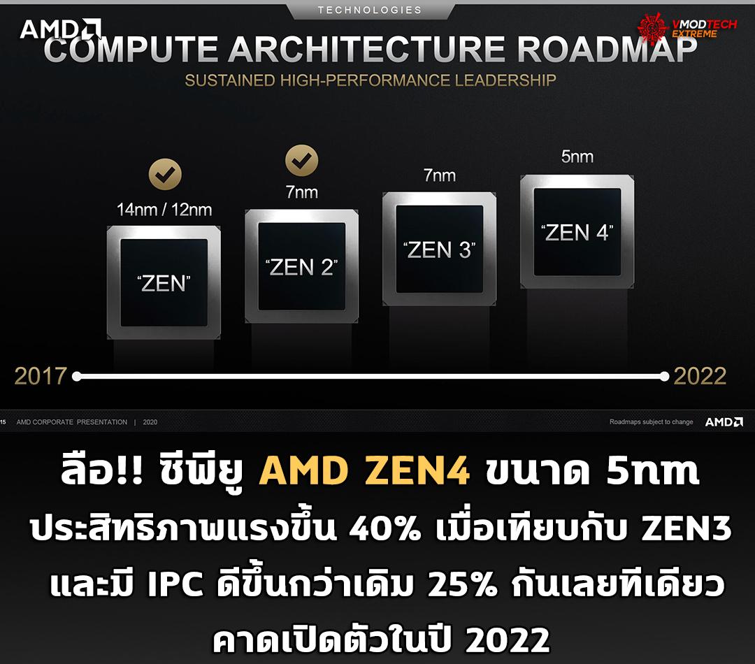 amd zen4 5nm 2022 ลือ!! ซีพียู AMD ZEN4 ขนาด 5nm ประสิทธิภาพแรงขึ้น 40% เมื่อเทียบกับ ZEN3 และมี IPC ดีขึ้นกว่าเดิม 25% กันเลยทีเดียว