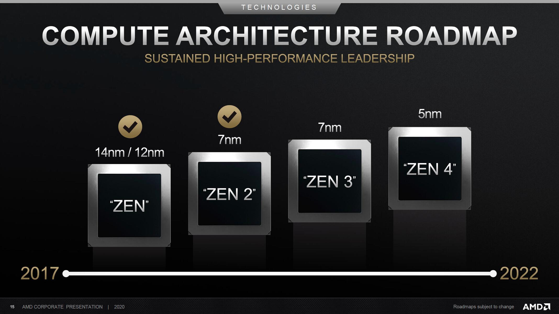 jzrbtz2lxwvclafs ลือ!! ซีพียู AMD ZEN4 ขนาด 5nm ประสิทธิภาพแรงขึ้น 40% เมื่อเทียบกับ ZEN3 และมี IPC ดีขึ้นกว่าเดิม 25% กันเลยทีเดียว