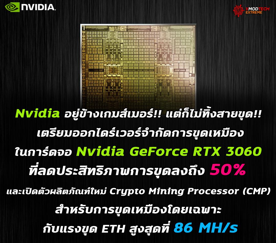 nvidia geforce rtx 3060 crypto mining processor Nvidia อยู่ข้างเกมส์เมอร์!! แต่ก็ไม่ทิ้งสายขุด!! เตรียมออกไดร์เวอร์จำกัดการขุดเหมืองในการ์ดจอ Nvidia GeForce RTX 3060 ที่ลดประสิทธิภาพการขุดลงถึง 50% เพื่อให้เกมส์เมอร์ใช้งานกราฟฟิกได้อย่างเต็มประสิทธิภาพและเปิดตัวผลิตภัณฑ์ใหม่ก็คือ Crypto Mining Processor (CMP) สำหรับการขุดเหมืองโดยเฉพาะ