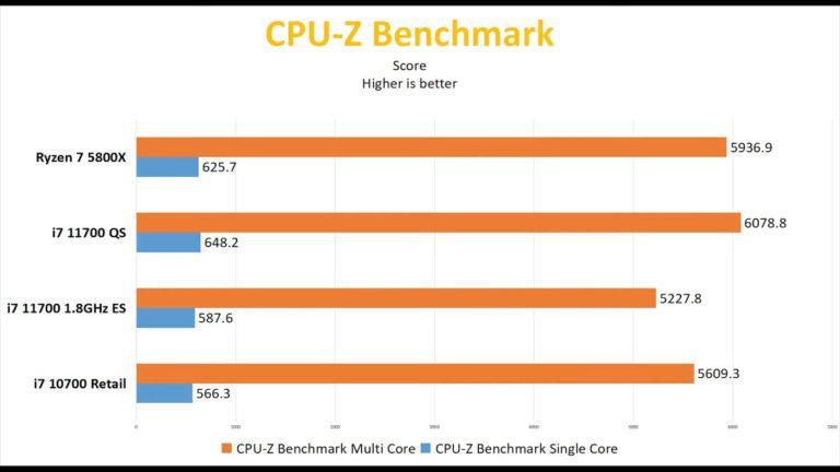 intel-core-i7-11700-cpuz-benchmark_videocardz-768x432