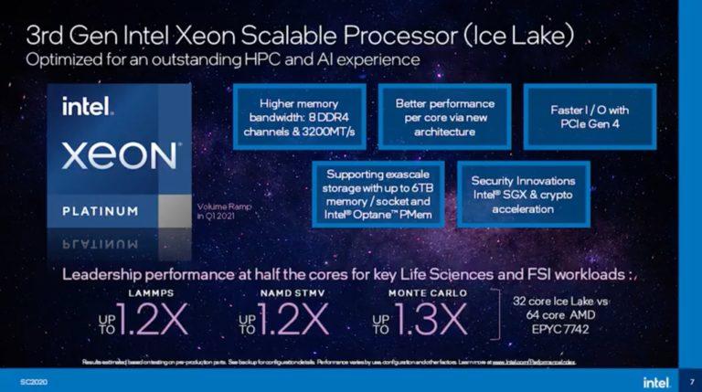 พบข้อมูลซีพียู Intel Ice Lake SP ตระกูล Xeon Scalable รุ่นที่ 3