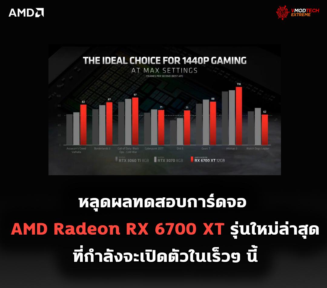 amd radeon rx 6700 xt benchmark หลุดผลทดสอบการ์ดจอ AMD Radeon RX 6700 XT รุ่นใหม่ล่าสุดที่กำลังจะเปิดตัวในเร็วๆ นี้