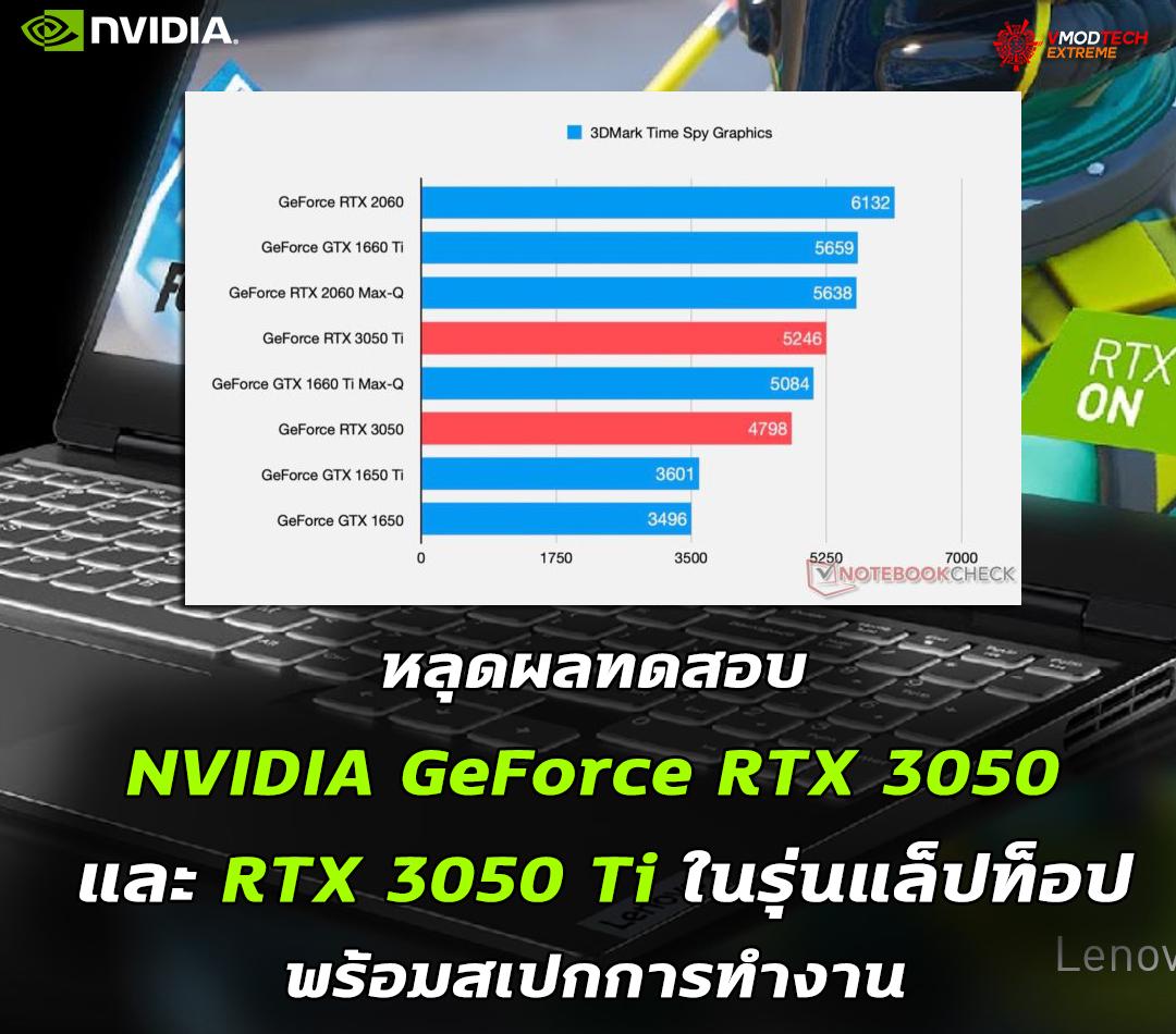 nvidia geforce rtx 3050 rtx 3050 ti laptop หลุดผลทดสอบ NVIDIA GeForce RTX 3050 และ RTX 3050 Ti ในรุ่นแล็ปท็อปพร้อมสเปกการทำงาน