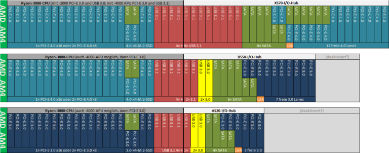 amd-500-series-chipsets-768x302