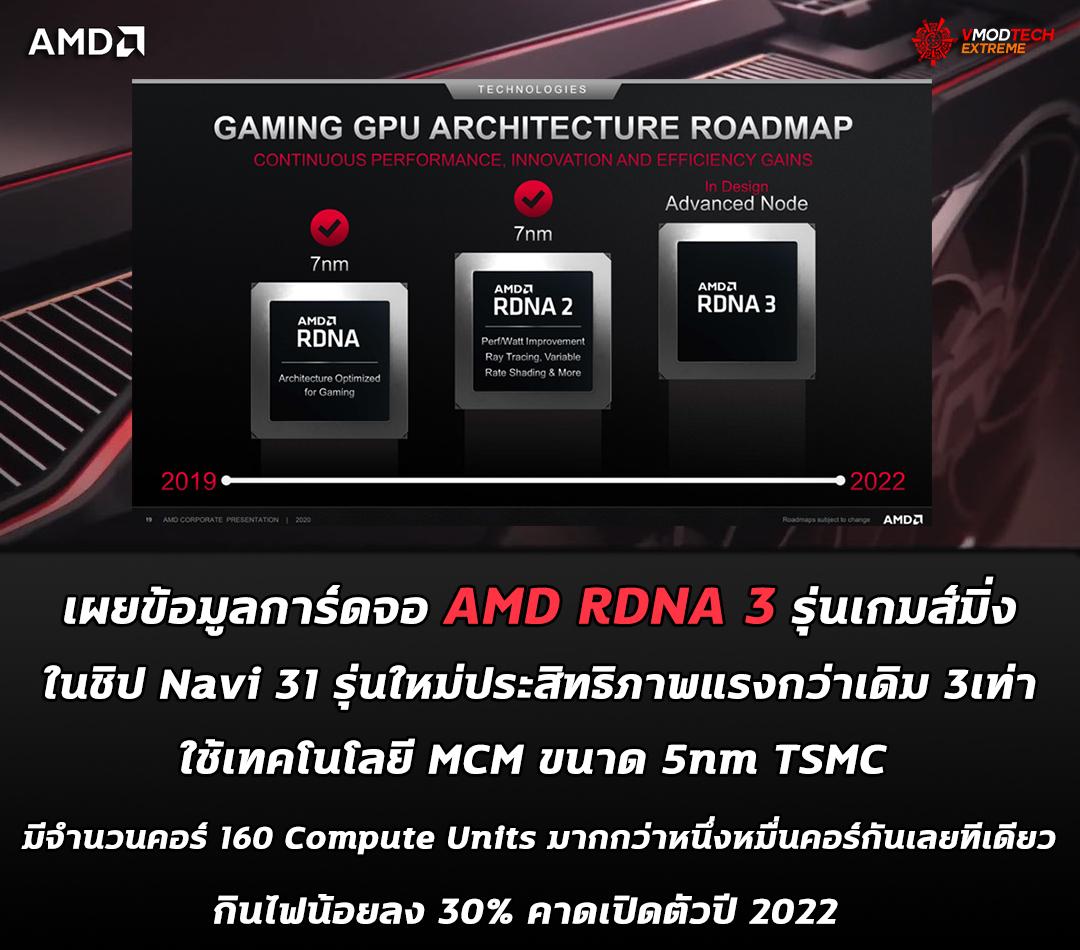 เผยข้อมูลการ์ดจอ AMD RDNA 3 รุ่นเกมส์มิ่งในชิป Navi 31 รุ่นใหม่ประสิทธิภาพแรงกว่ารุ่นเดิม 3เท่า ใช้เทคโนโลยี MCM มีจำนวนคอร์ 160 Compute Units มากกว่าหนึ่งหมื่นคอร์กันเลยทีเดียว