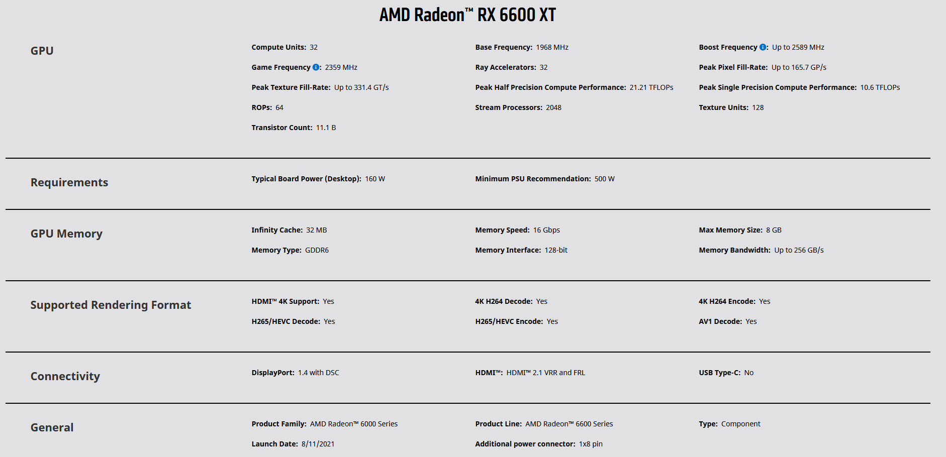 2021 07 31 12 19 06 AMD เปิดตัวกราฟิกการ์ดใหม่ AMD Radeon RX 6600 XT มาตรฐานใหม่สำหรับการเล่นเกมเฟรมเรทและความคมชัดสูงในระดับความละเอียด 1080p