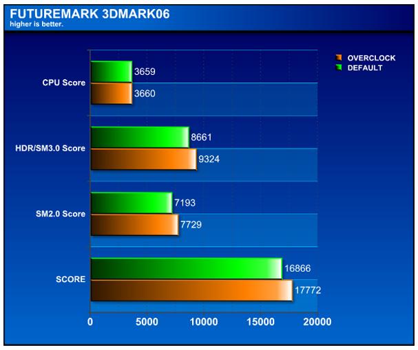 3d06 ASUS EAH4890 DDR5 Voltage Tweak!!!
