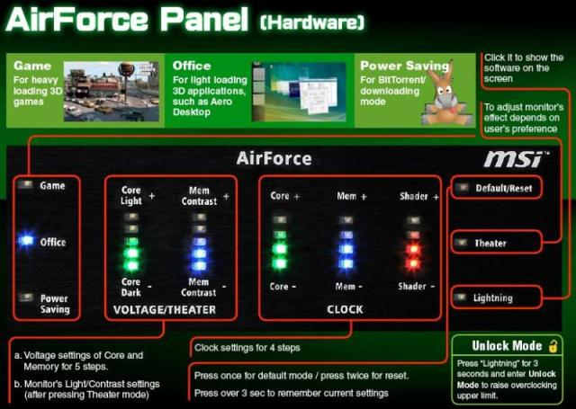 airforce panel guide MSI GTX260 Lightning Black Edition