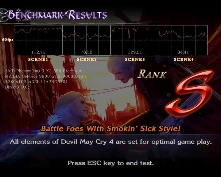 devilmaycry4 AMD Phenom II X2 550 Black Edition แรงของจริง