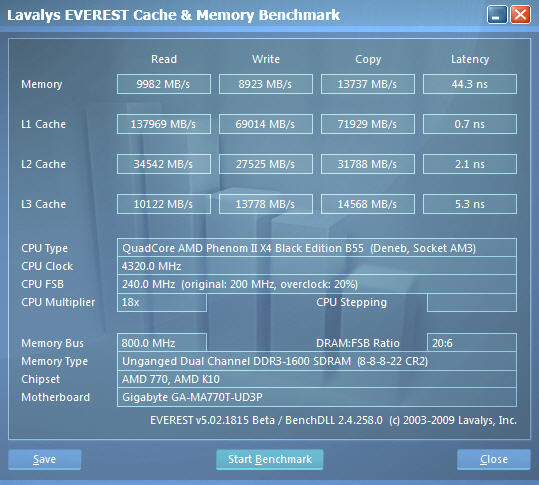 e1 AMD Phenom II X2 555BE @ X4 B55 Review