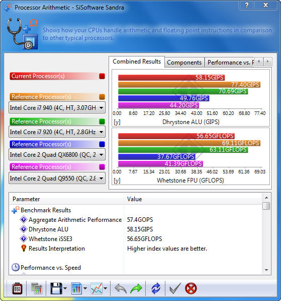 s1 AMD Phenom II X2 555BE @ X4 B55 Review