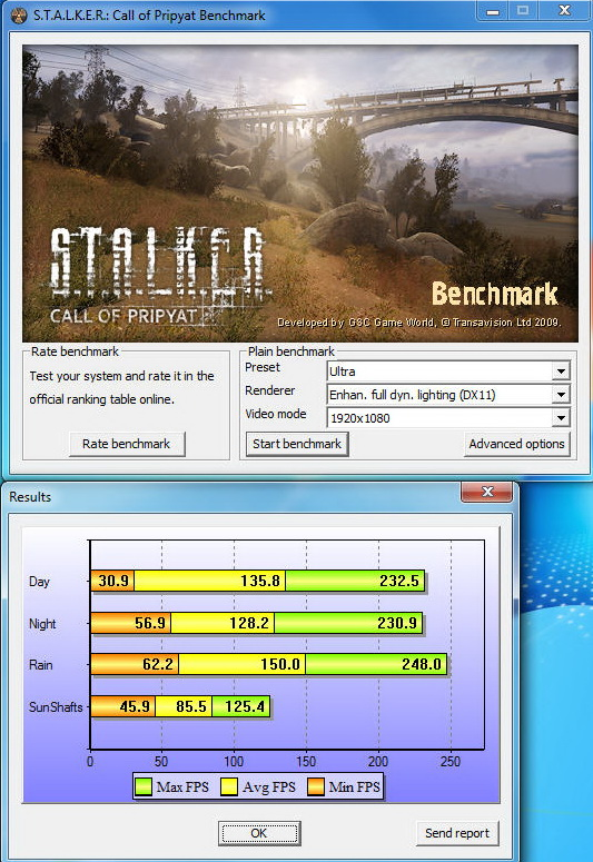 staker ASUS EAH5970 DDR5 Cool....