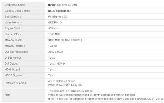 specs Asus ENGT240 1GB DDR5