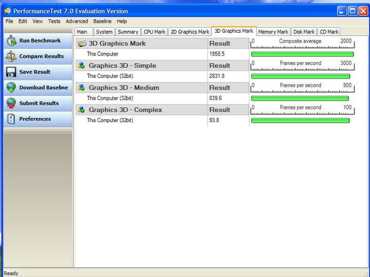 pt74 Athlon II X2 245 @4G